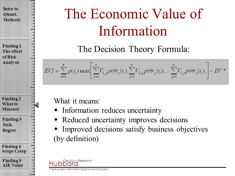 The Economic Value of Information