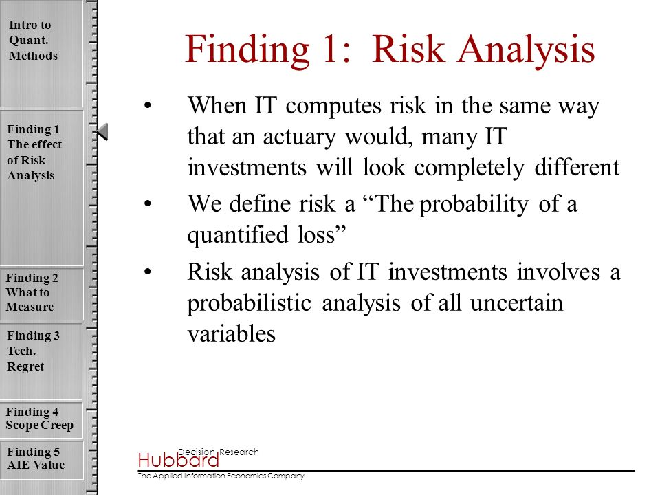 Finding 1: Risk Analysis