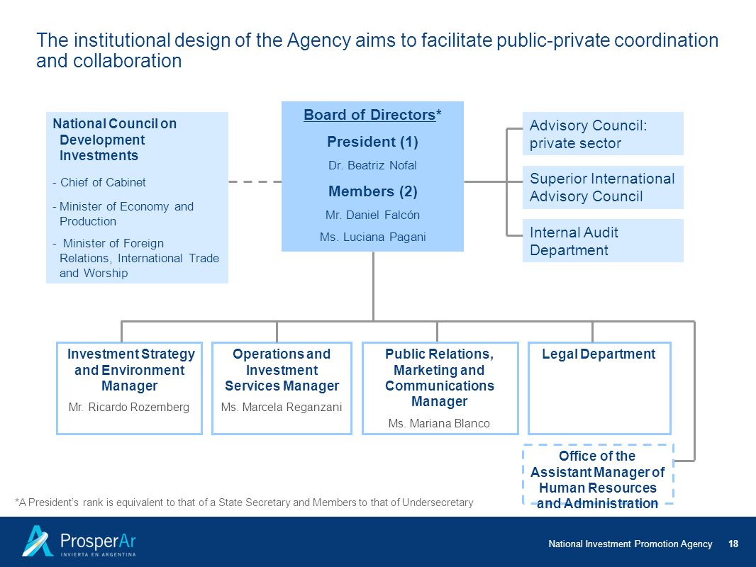 The institutional design of the Agency aims to facilitate public-private coordination and collaboration
