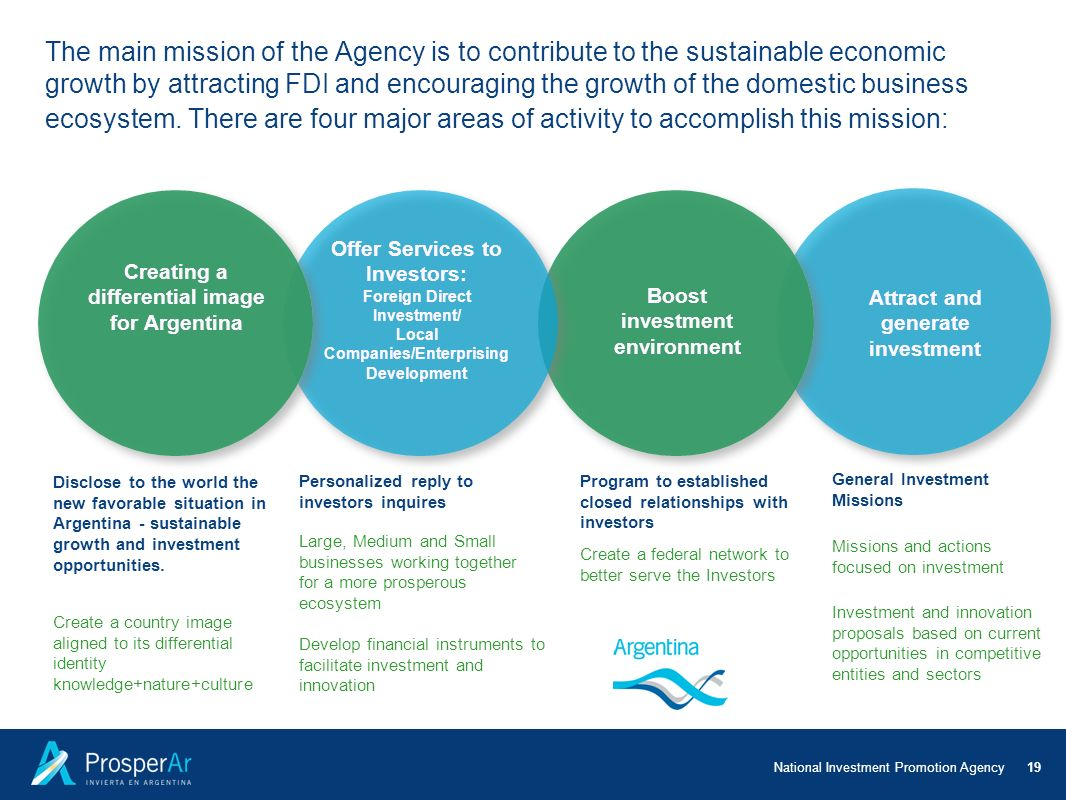 The main mission of the Agency is to contribute to the sustainable economic growth by attracting FDI and encouraging the growth of the domestic business ecosystem. There are four major areas of activity to accomplish this mission: