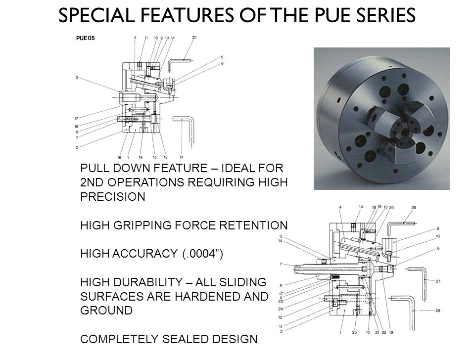 SPECIAL FEATURES OF THE PUE SERIES