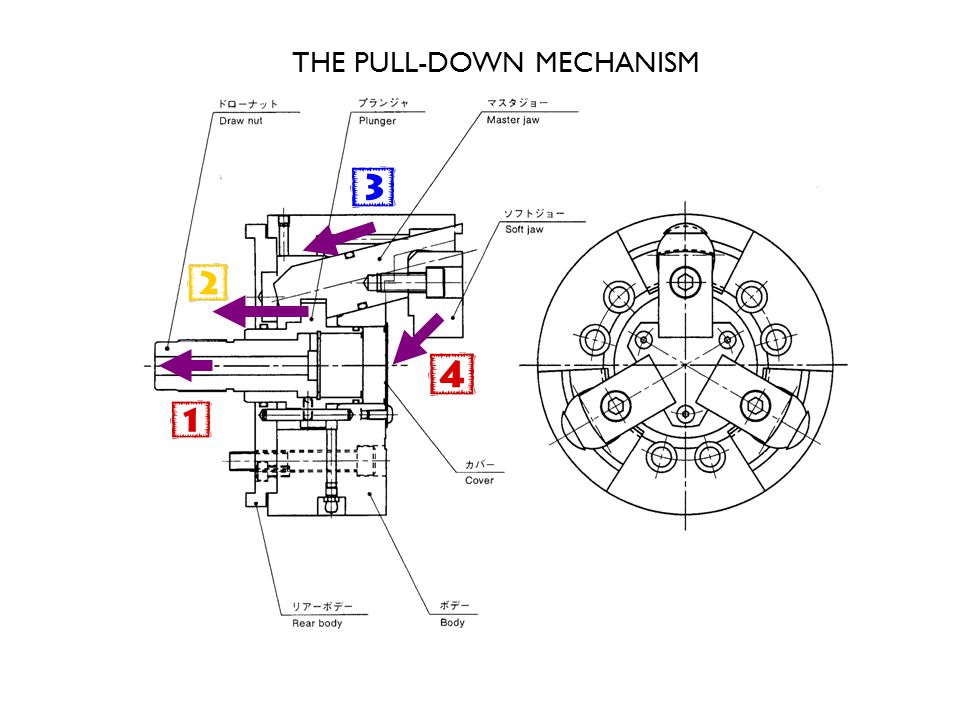 THE PULL-DOWN MECHANISM