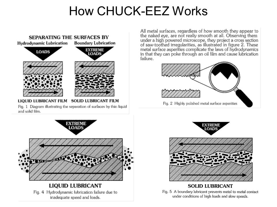 How CHUCK-EEZ Works