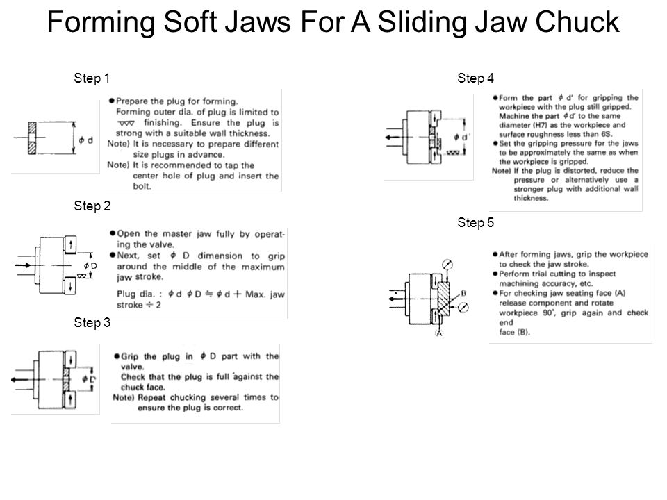 Forming Soft Jaws For A Sliding Jaw Chuck