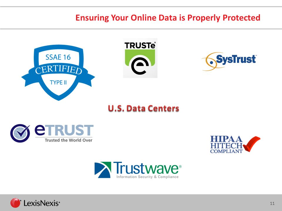 Ensuring Your Online Data is Properly Protected