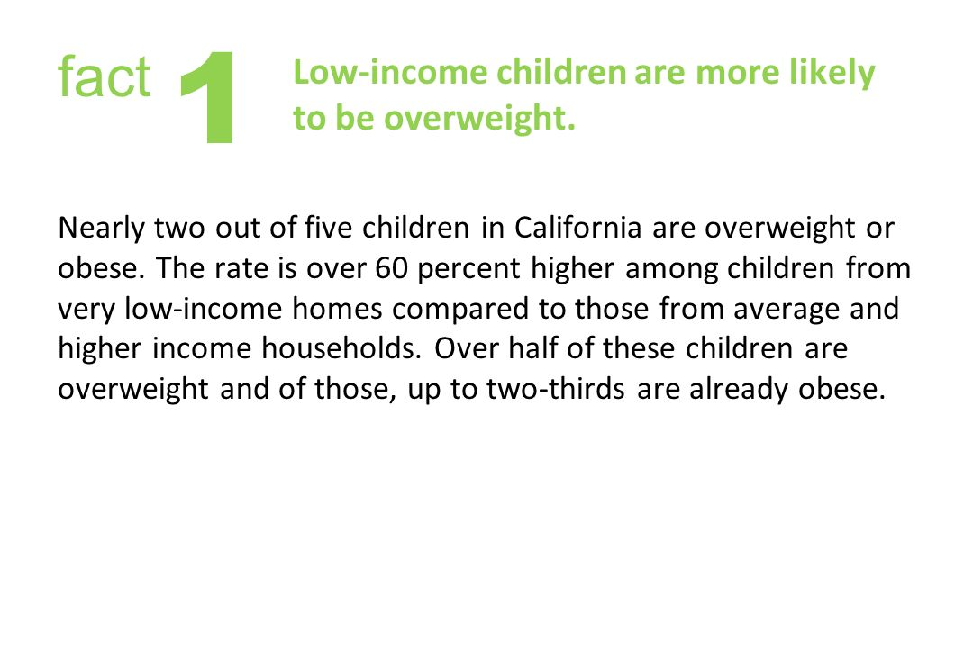 Low-income children are more likely to be overweight.