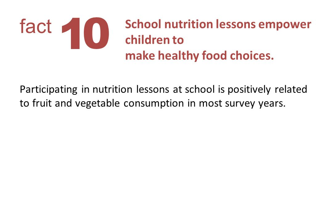 School nutrition lessons empower children to make healthy food choices.