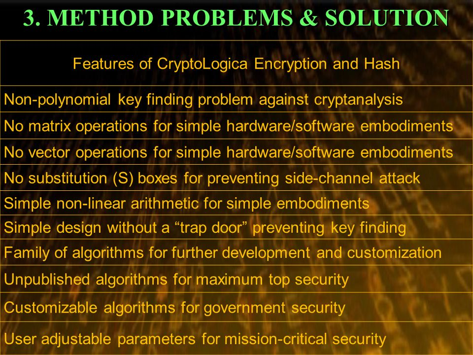3. METHOD PROBLEMS & SOLUTION