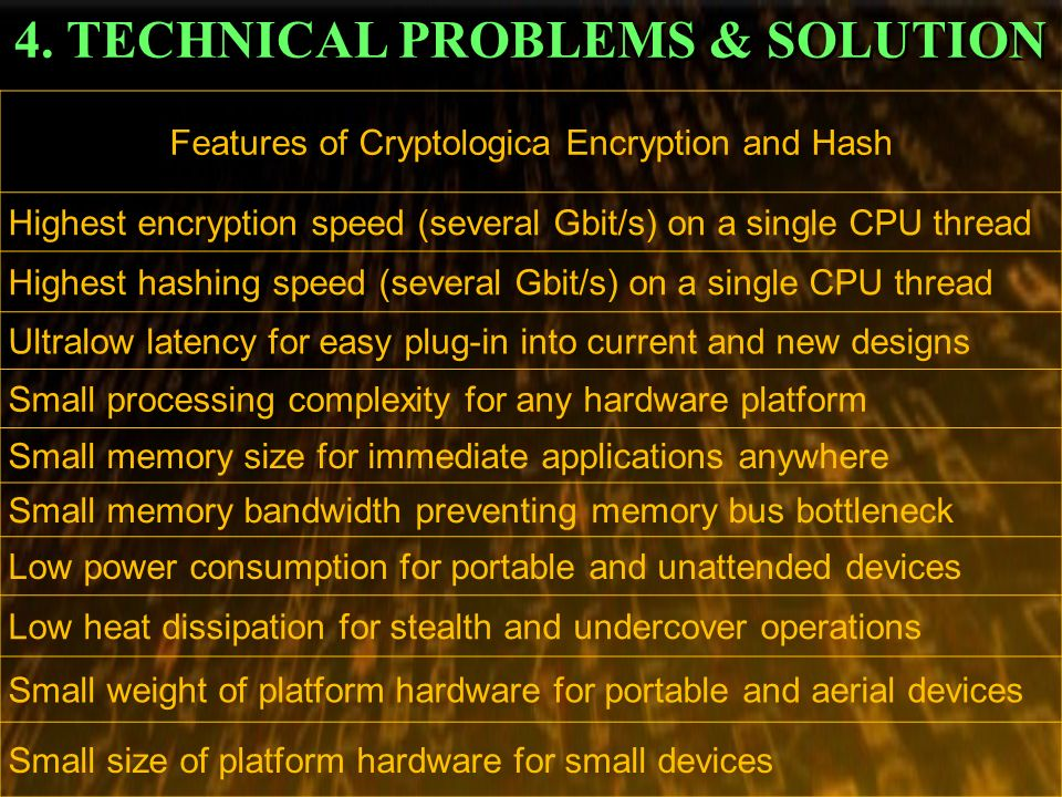 4. TECHNICAL PROBLEMS & SOLUTION
