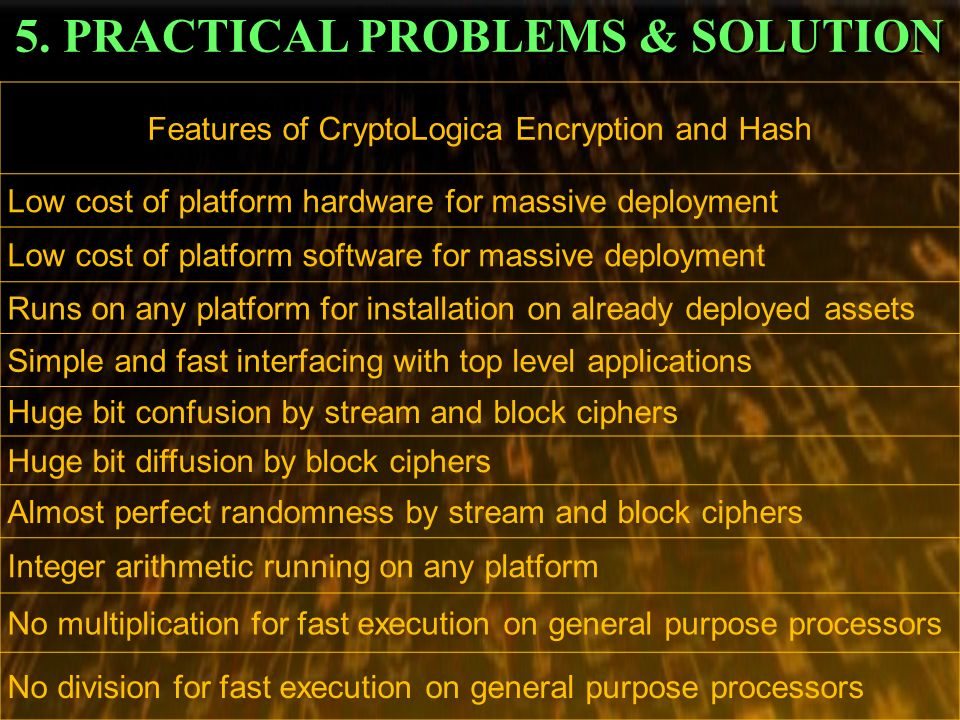 5. PRACTICAL PROBLEMS & SOLUTION