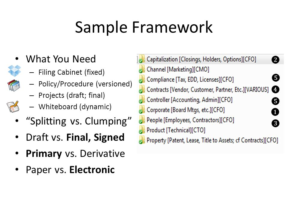 Sample Framework What You Need Splitting vs. Clumping