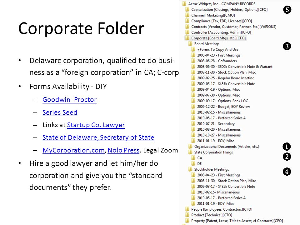 ❺ Corporate Folder. ❸. Delaware corporation, qualified to do busi-ness as a foreign corporation in CA; C-corp.