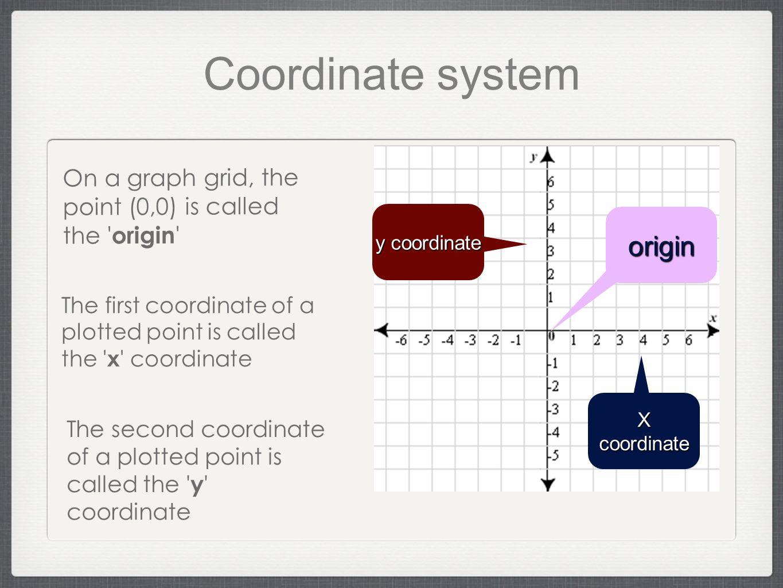 Coordinate system origin