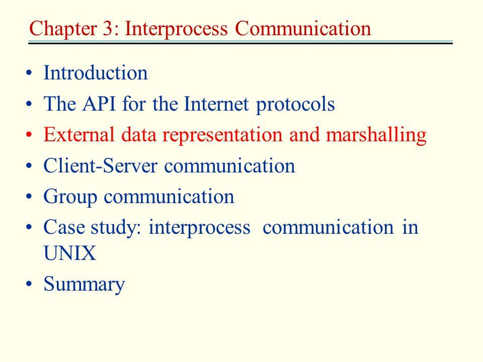 Chapter 3: Interprocess Communication