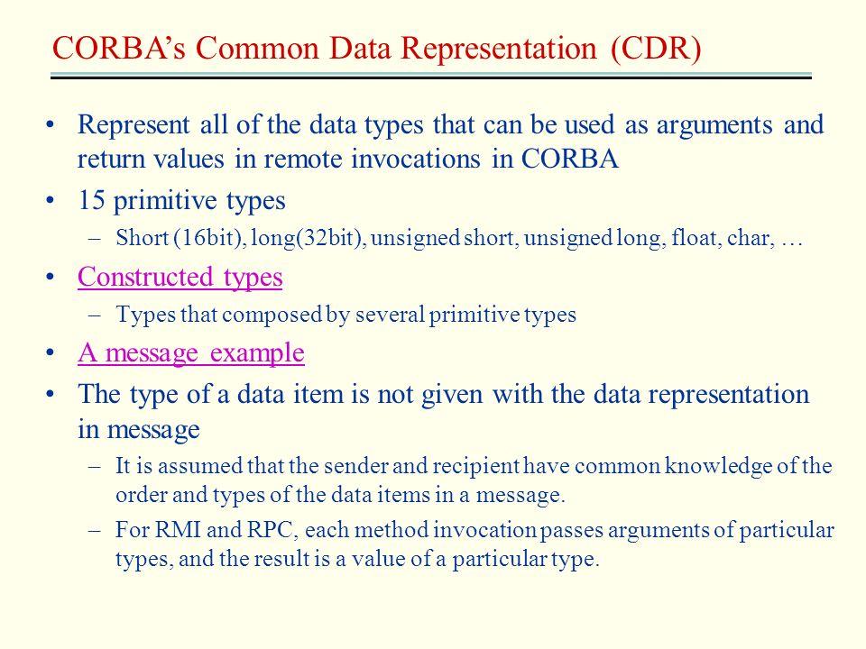 CORBA's Common Data Representation (CDR)