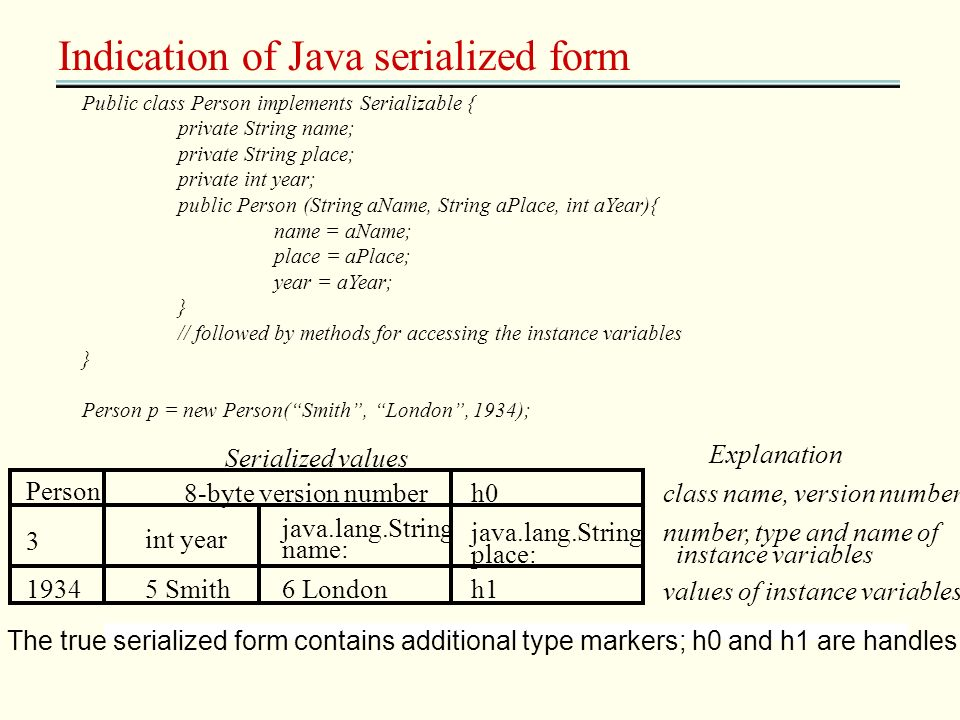 Indication of Java serialized form