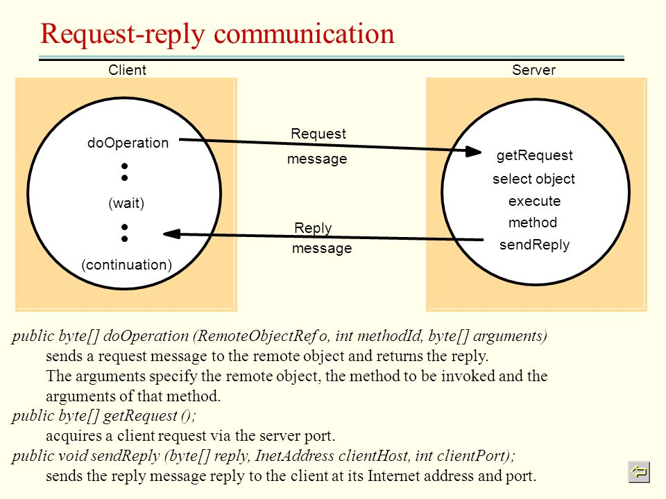Request-reply communication