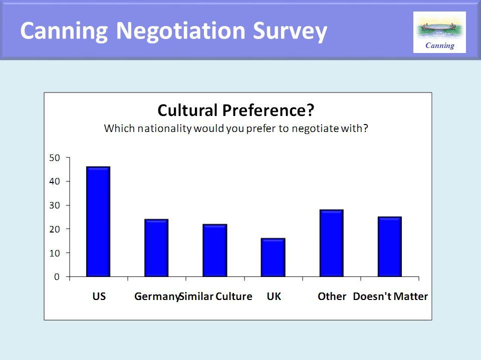 Canning Negotiation Survey