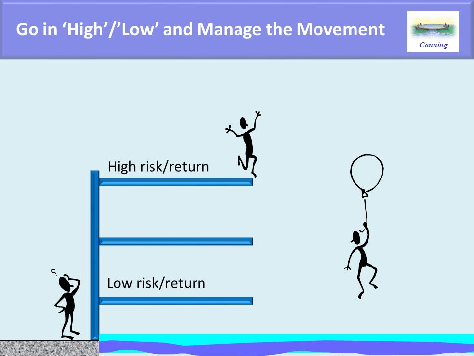 Go in 'High'/'Low' and Manage the Movement