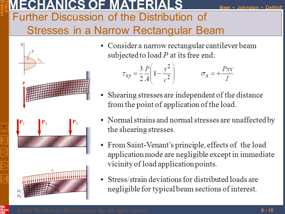 Further Discussion of the Distribution of Stresses in a Narrow Rectangular Beam