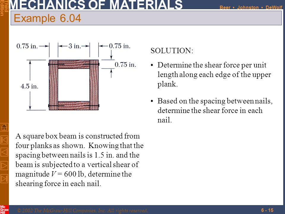 Example 6.04 SOLUTION: Determine the shear force per unit length along each edge of the upper plank.