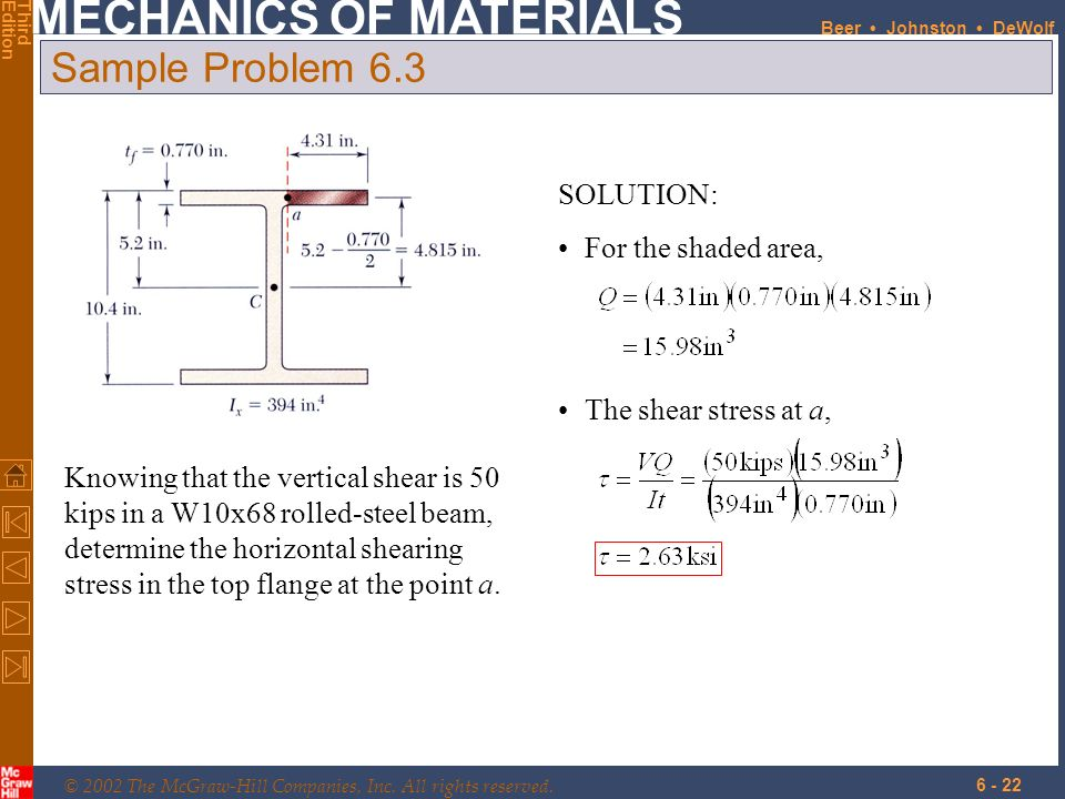 Sample Problem 6.3 SOLUTION: For the shaded area,