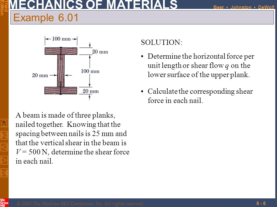 Example 6.01 SOLUTION: Determine the horizontal force per unit length or shear flow q on the lower surface of the upper plank.