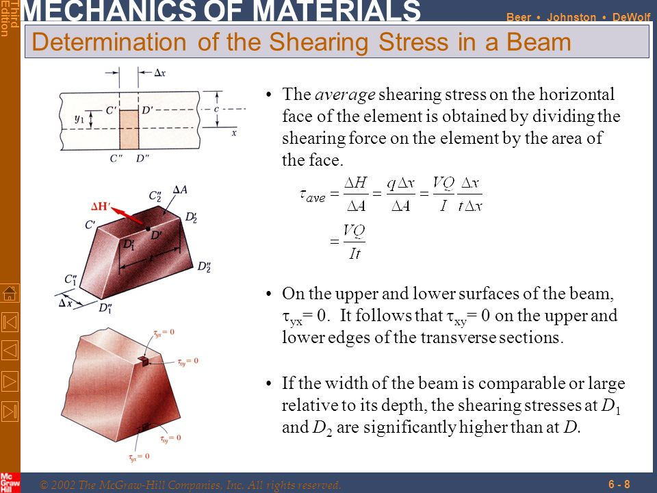 Determination of the Shearing Stress in a Beam