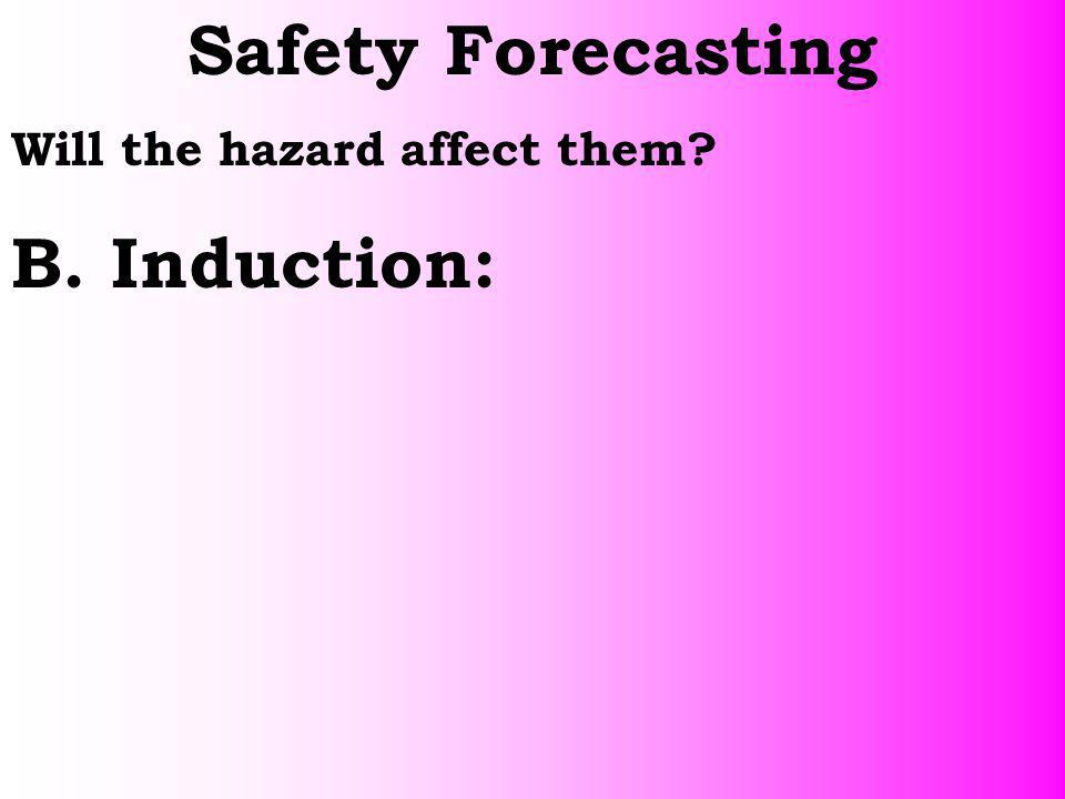 Safety Forecasting Will the hazard affect them B. Induction: