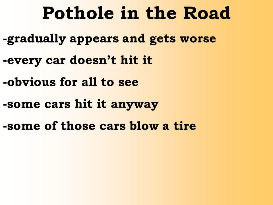 Pothole in the Road -gradually appears and gets worse