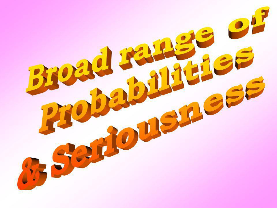 Broad range of Probabilities & Seriousness