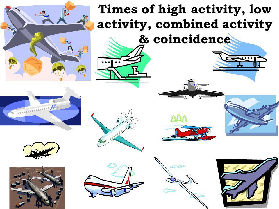 Times of high activity, low activity, combined activity & coincidence