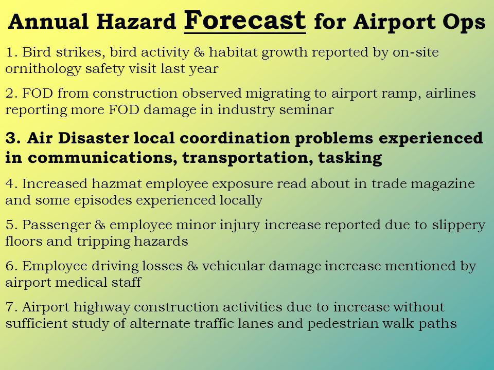 Annual Hazard Forecast for Airport Ops