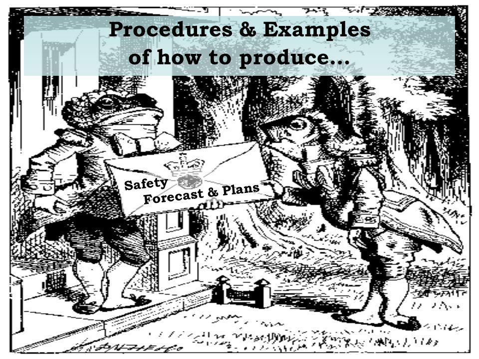 Procedures & Examples of how to produce…