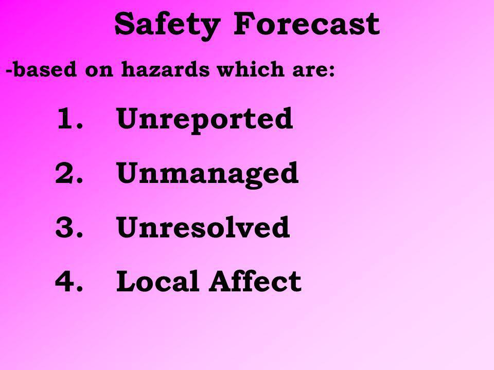 Safety Forecast 1. Unreported 2. Unmanaged 3. Unresolved
