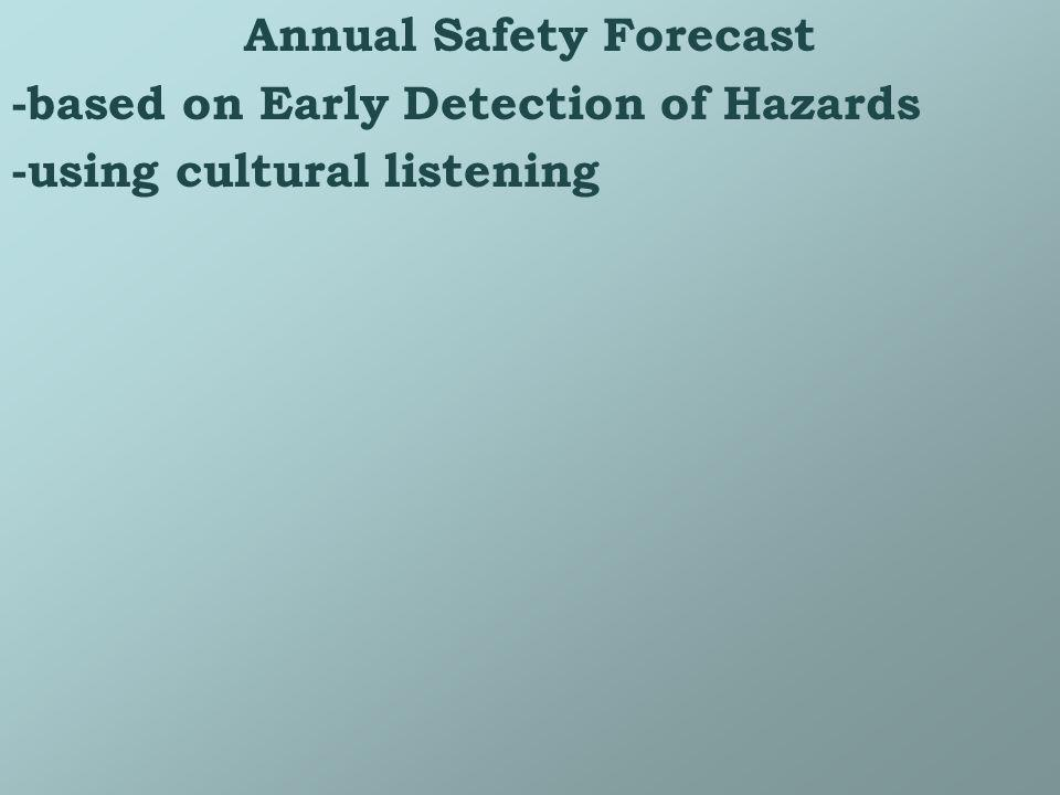 Annual Safety Forecast