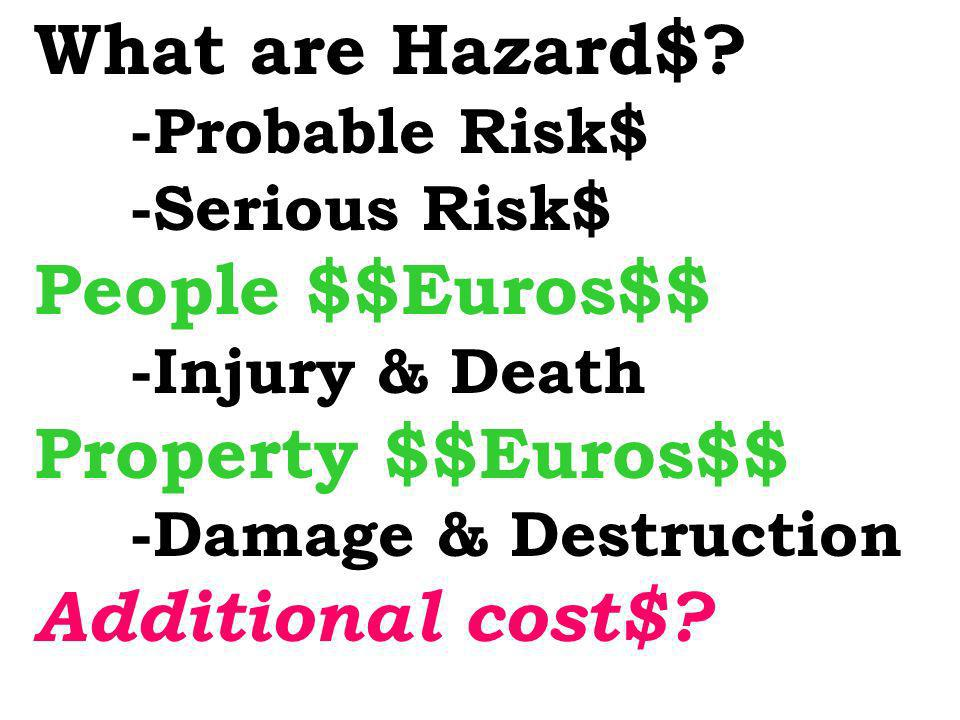 What are Hazard$ People $$Euros$$ Property $$Euros$$