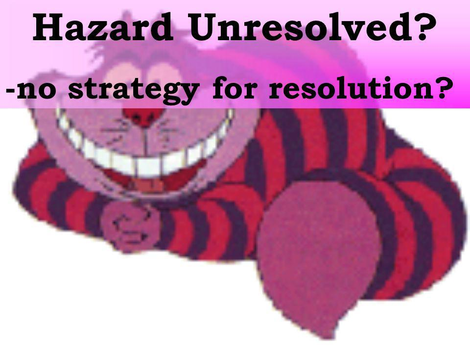 Hazard Unresolved -no strategy for resolution