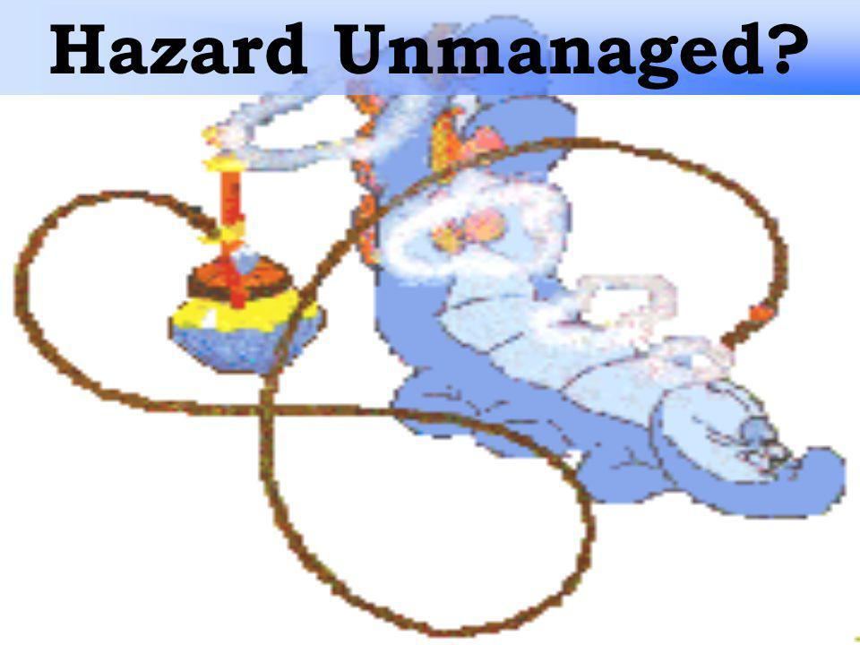 Hazard Unmanaged