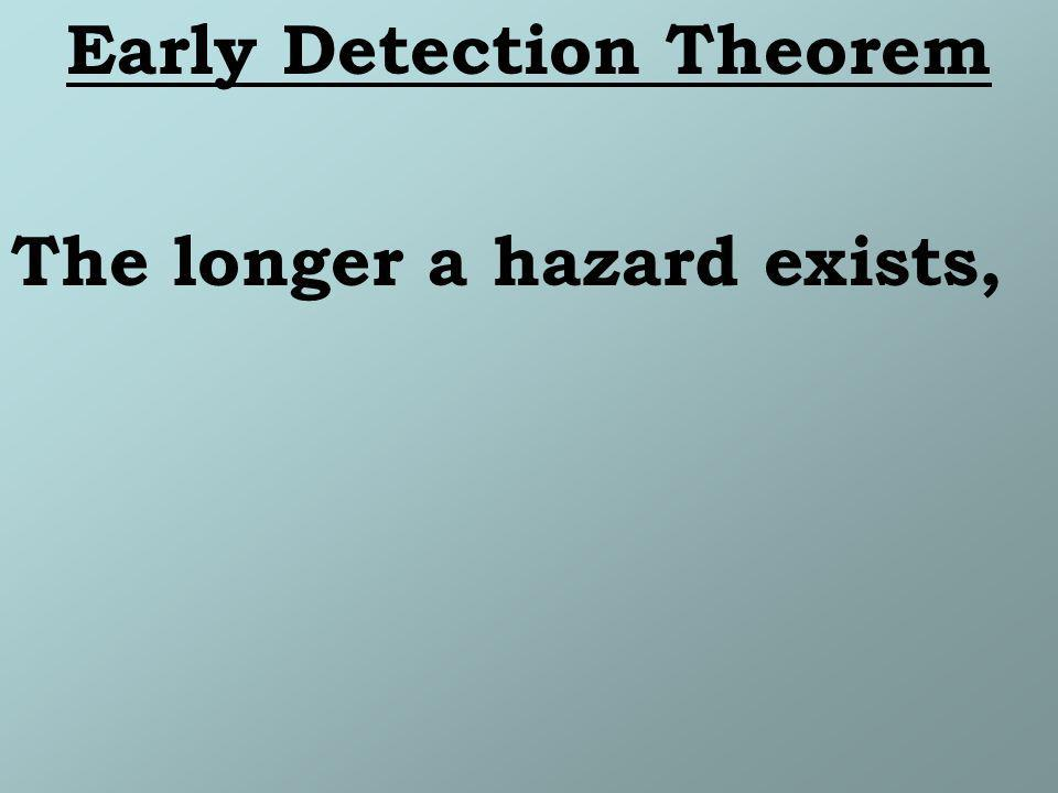 Early Detection Theorem