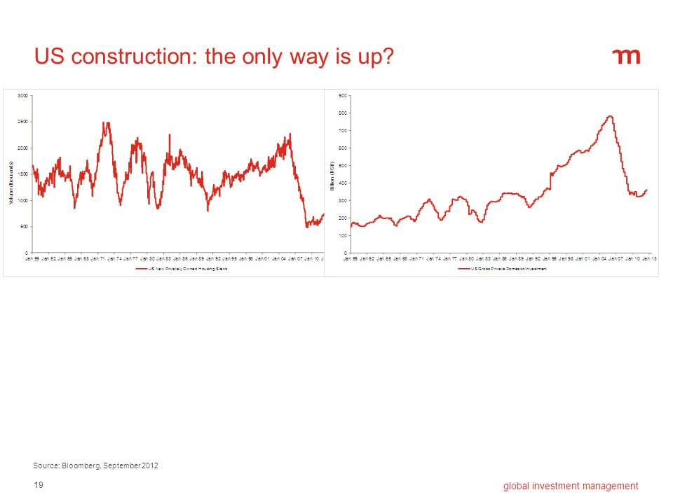 US construction: the only way is up