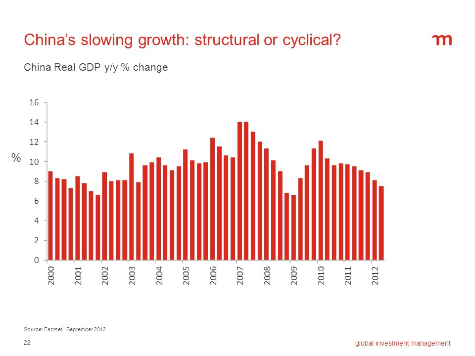 China's slowing growth: structural or cyclical