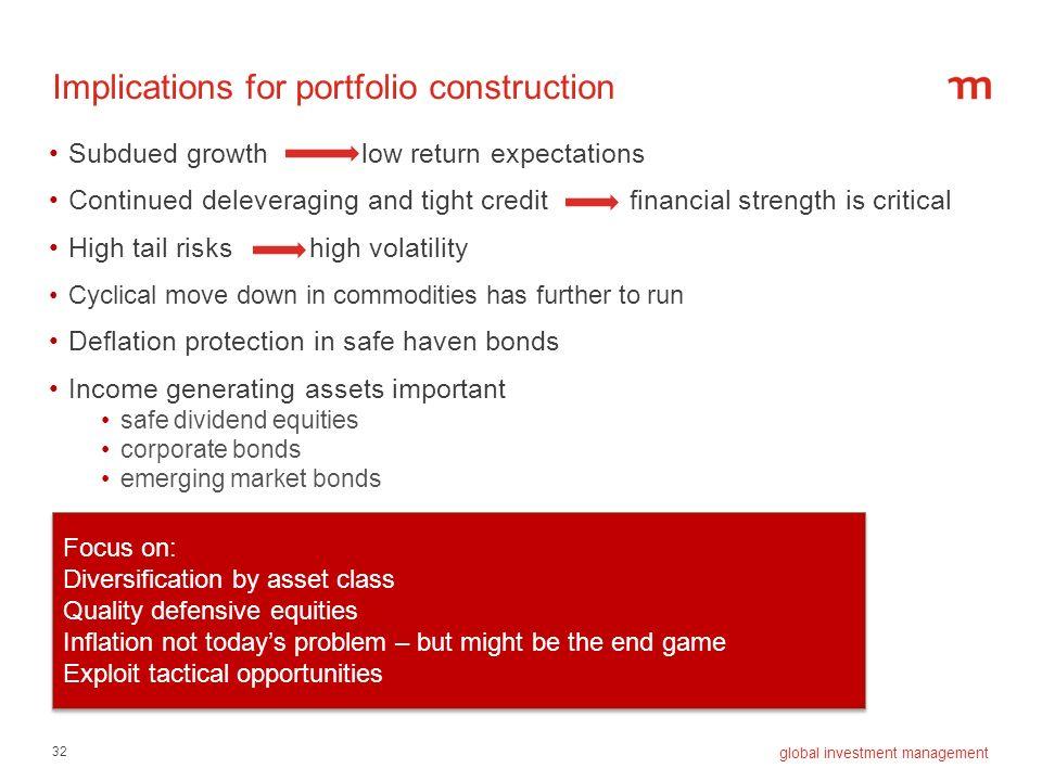 Implications for portfolio construction