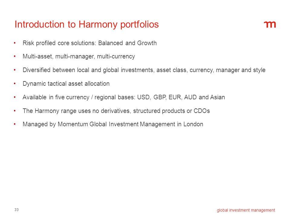 Introduction to Harmony portfolios