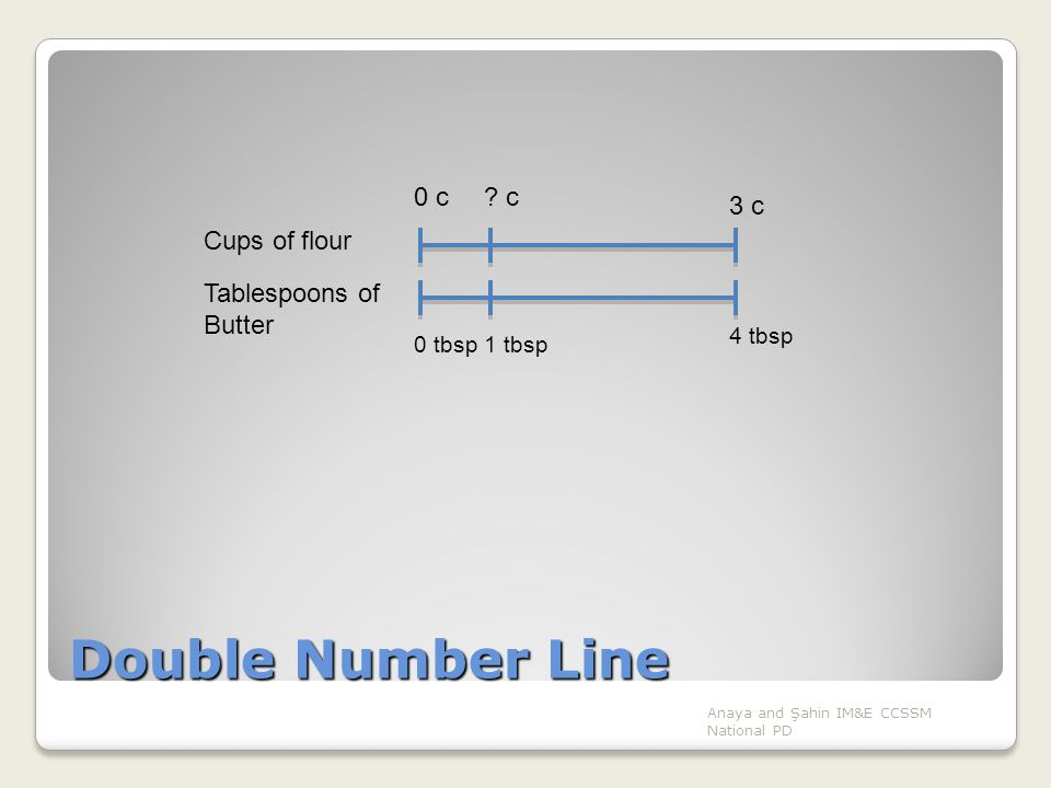 Double Number Line 0 c c 3 c Cups of flour Tablespoons of Butter