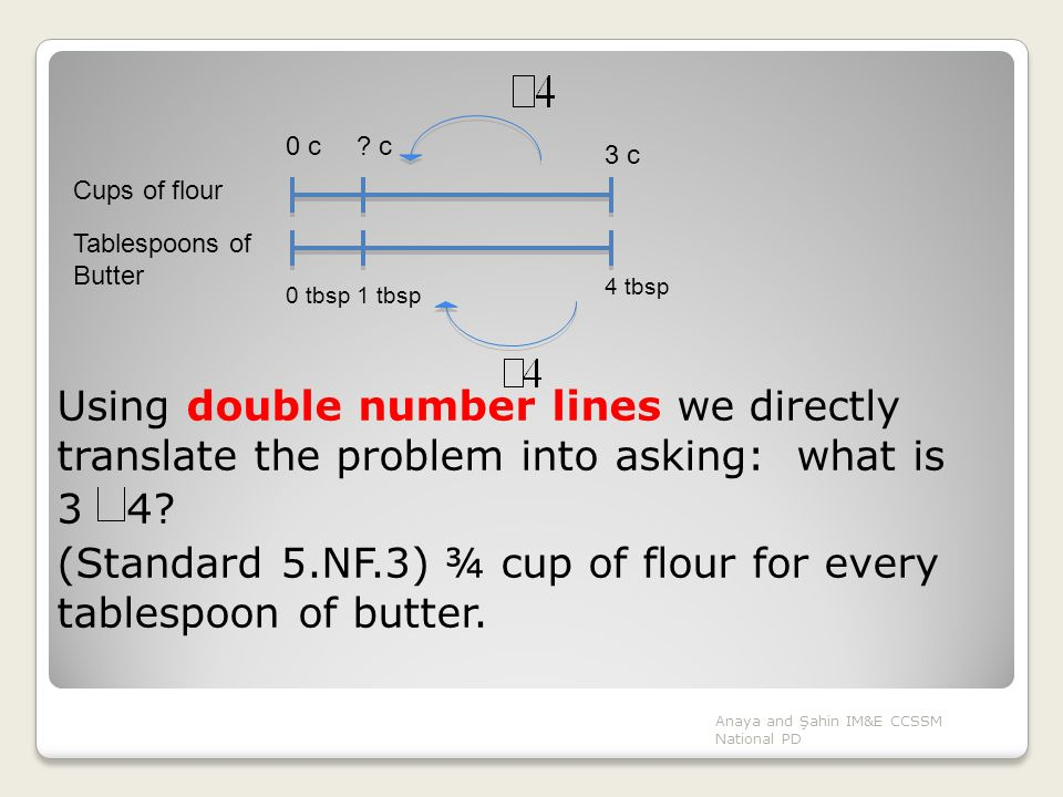 Using double number lines we directly translate the problem into asking: what is 3 4 (Standard 5.NF.3) ¾ cup of flour for every tablespoon of butter.