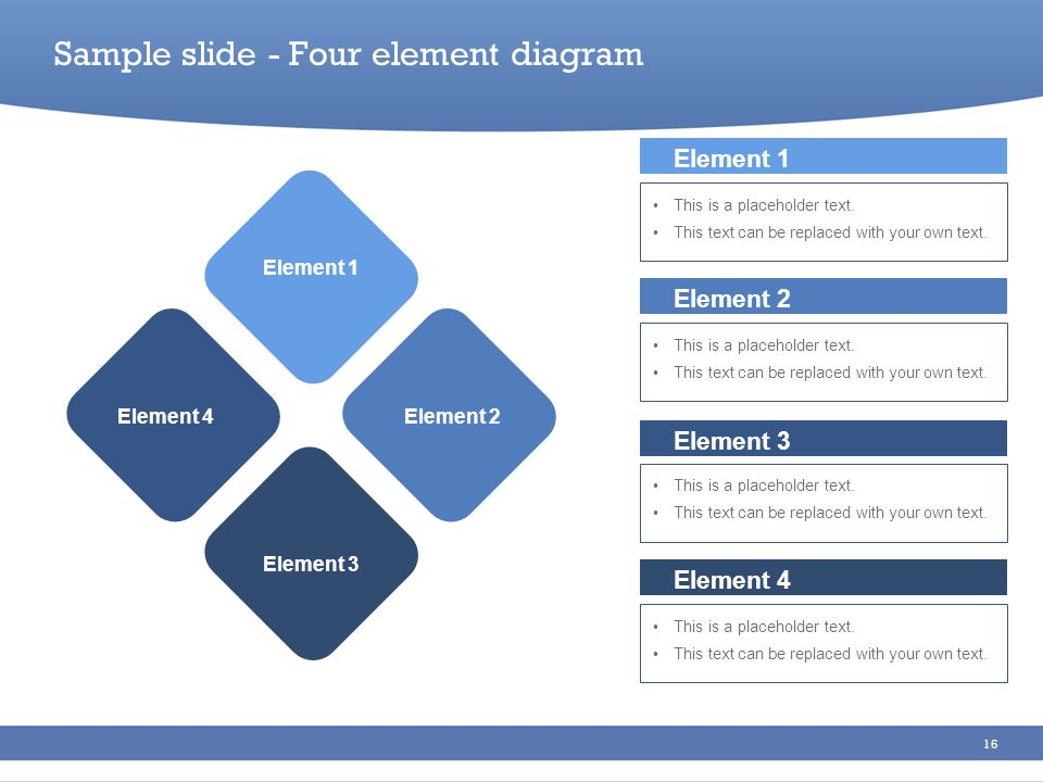 Sample slide - Four element diagram