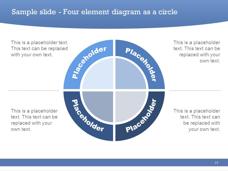 Sample slide - Four element diagram as a circle