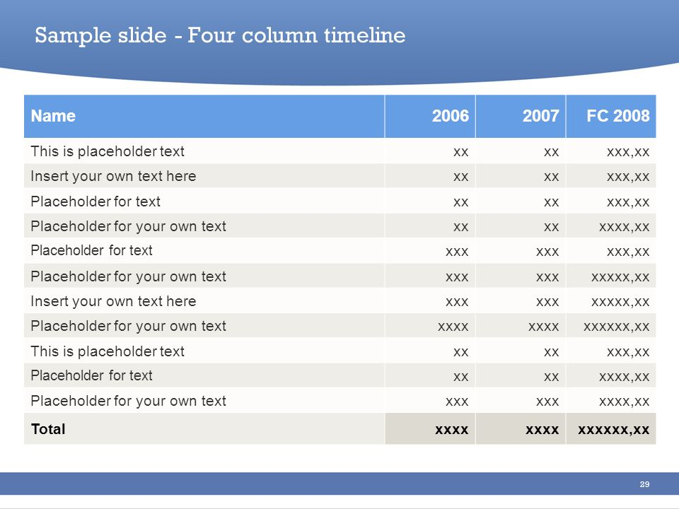Sample slide - Four column timeline