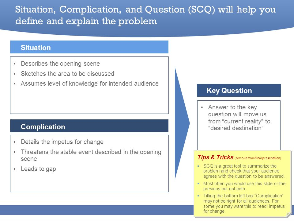 Situation, Complication, and Question (SCQ) will help you define and explain the problem
